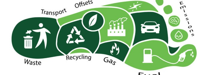 Reducing my Carbon Footprint – FEAT